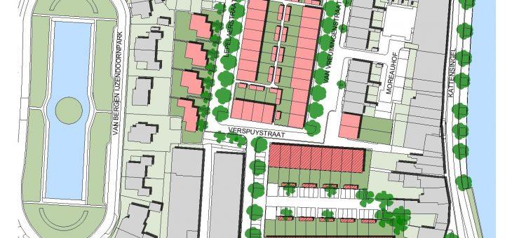 Woningen en appartementen in Gouda